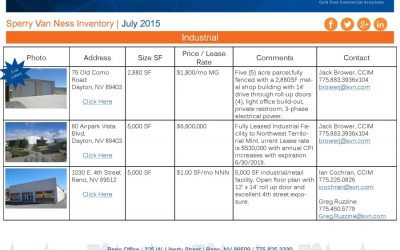July 2015 Inventory